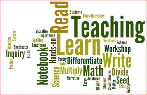 teaching portfolio template quotes about teaching portfolio quotesgram