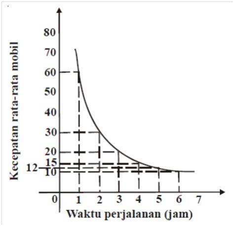 Analisis Regresi Dalam Penelitian Ekonomi Bisnis Dilengkapi Aplikasi free software arikunto suharsimi pdf blogshand