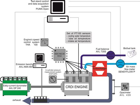 engine test stand wiring diagram webtor me
