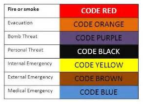 hospital color codes b emergency codes monash health