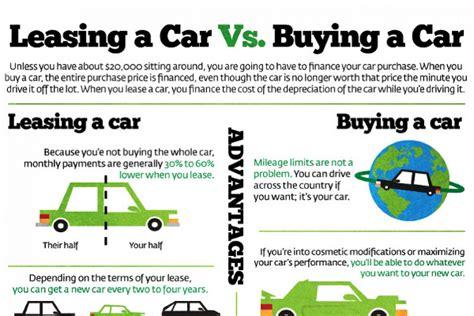 leasing  buying  car brandongaillecom