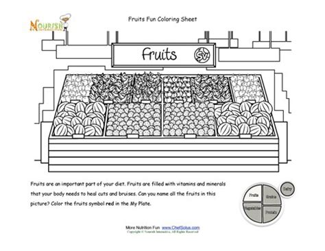 preschool coloring pages grocery store fruits food groups buying fruits in the grocery store