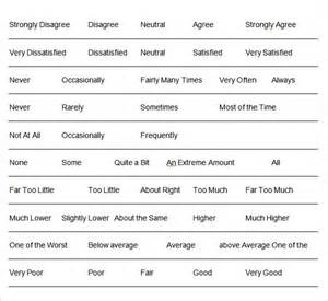 Likert Scale Questions Template by Likert Scale Template 13 Free Pdf Doc Excel