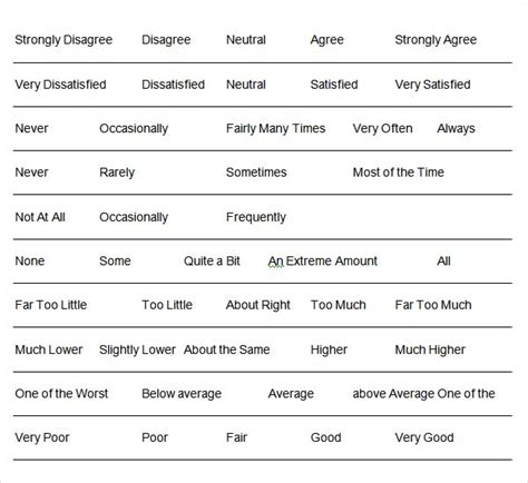likert scale template 13 free pdf doc excel download