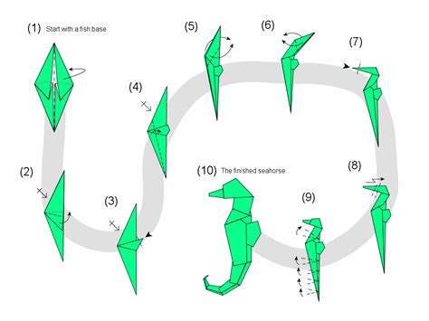 Real Origami - 14 seahorse diagram origami seahorses real imaginary