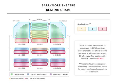 ethel barrymore theater seating chart   bands
