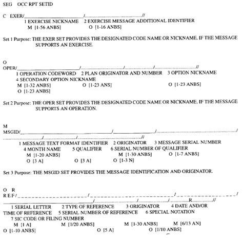 sle format of spot report fm 90 31 appendix c