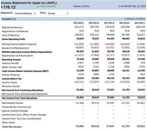 simple income statement income spreadsheet income
