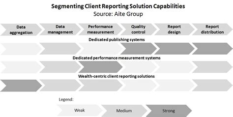 table wealth management client reporting in wealth management vendors with an