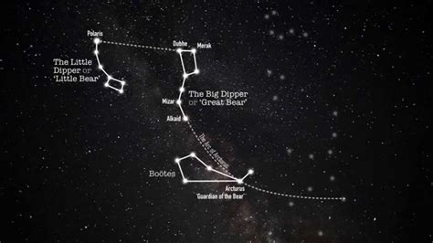great constellation how to find four more constellations from the plough big dipper great