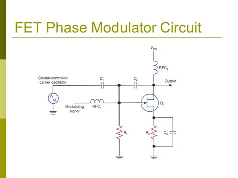 fet transistor operation ppt fet transistor operation ppt 28 images field effect transistor fet ppt principles of