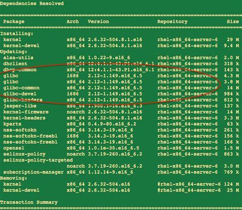 linux ldd tutorial fix the glibc ghost vulnerability on a centos rhel fedora
