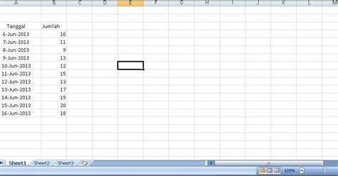cara membuat grafik online cara membuat chart grafik di excel jhonthit online