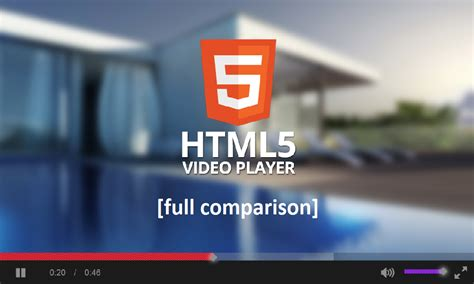html5 player template html5 player best tools fully compared freemake