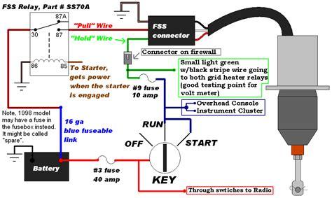 Stok Terbatas Filter Air Plastic Solenoid 0 5 Valve Type I 017 electrical wiring fss wiring diagram v dodge starter