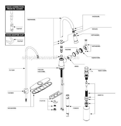 moen 7400 faucet diagram moen 7100 faucet diagram