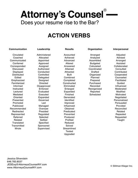 Verbs To Use In Resume by Just A Few Verbs To Use On Your Resume