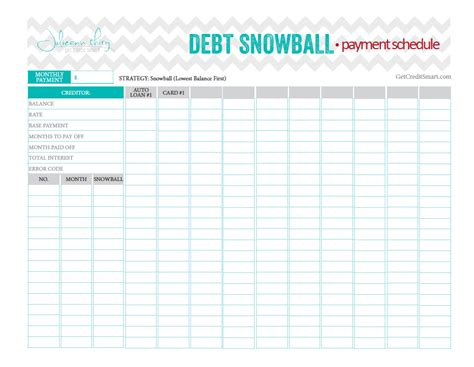 debt snowball payment schedule beautiful  perfect