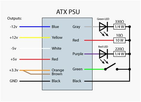 computer power supply connections diagram wiring diagrams