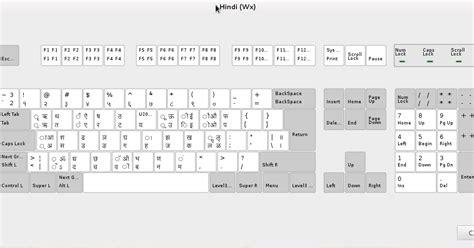 Hindi Phonetic Keyboard Layout Free Download | ह न द न लय hindi phonetic keyboard ह न द ध व न त मक