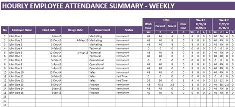 Excel Attendance Template 36 general attendance sheet templates in excel thogati