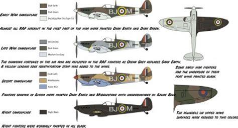 libro the luftwaffe in colour los aviones y barcos rosas de la segunda guerra mundial aviacion la aldea irreductible
