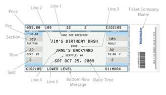 Concert Ticket Template Free by Fill In The Blank Template Voucher New Calendar Template