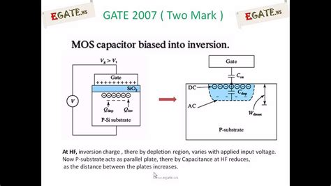 ideal mos capacitor mos as capacitor 28 images applied voltage on an ideal mos capacitor mos capacitor mos