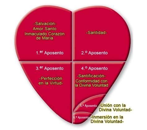 imagenes de corazones en reparacion ministerios del amor santo