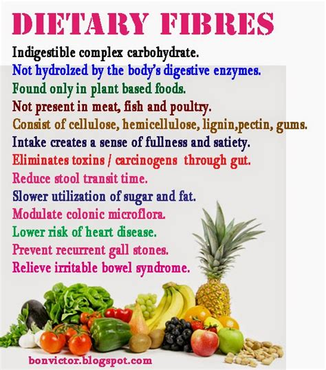 Sources Of Dietary Fiber And Weight Loss by Fiber
