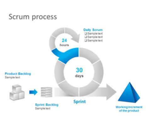 agile powerpoint template agile templates a listly list