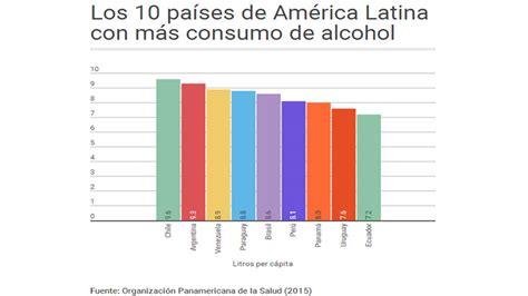 porcentaje deducible de consumo en restaurant 2016 porcentaje de consumos 2016 alcohol los da 241 os que