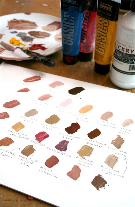 acrylic paint skin color how to paint skin tones step by step