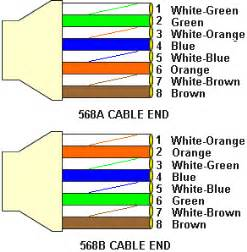 cat6 color code cat5e and cat6 wiring order tech support