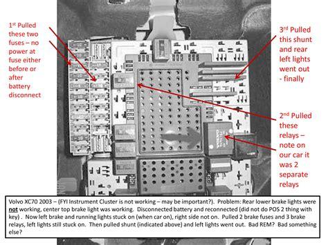 volvo 940 wiring diagram volvo 940 fuse wiring diagram