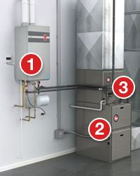 complete comfort heating and cooling integrated heating water heating system by rheem