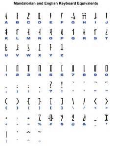 erikstormtrooper s imperial gallery mandalorian font