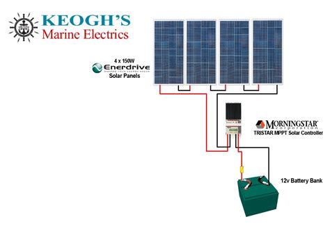 battery for solar panel to rv wiring diagram free image