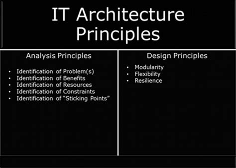 it architectural principles risk horizon blog