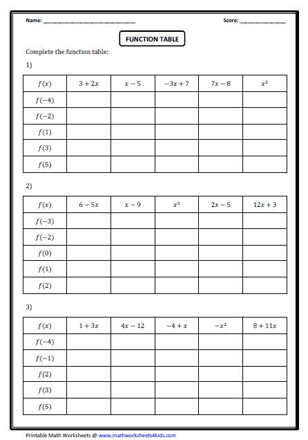 complete the function table for each equation answer key complete the function table for each equation worksheet
