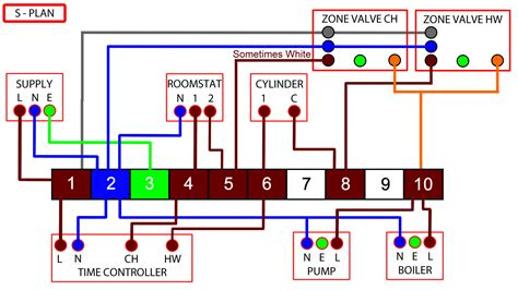 simplified s plan and y plan wiring diagrams electricians