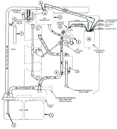 1985 75 hp mercury outboard wiring diagram 1985 get free