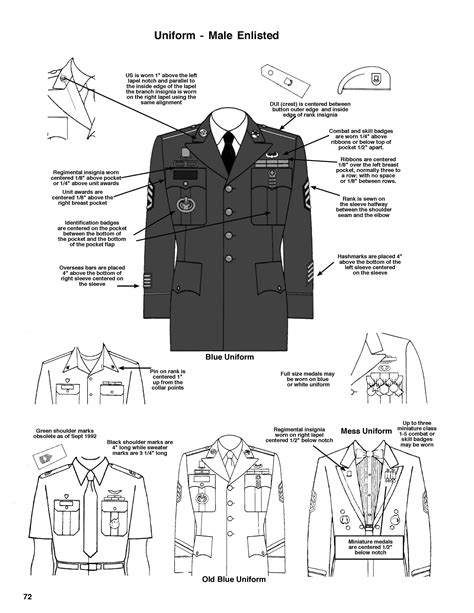 guide to wearing your military medals insignia us army medals badges insignia medals of america press