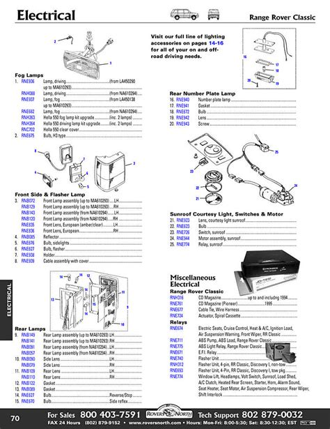 electrical wiring plate light diagram diagrams html