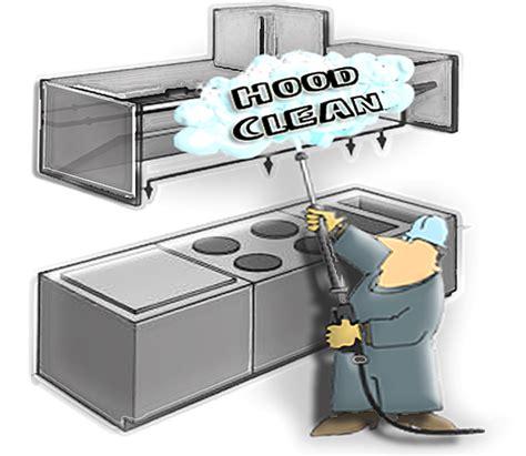 Kitchen Exhaust Cleaning Hton Roads Va Cleaning Kitchen Exhaust Cleaning