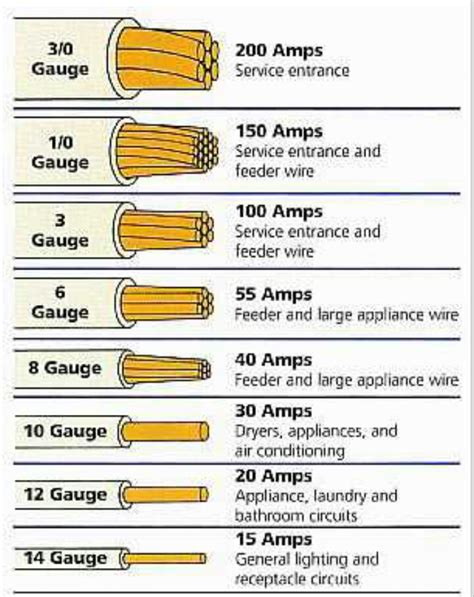 wiring diagrams also wye delta motor diagram likewise