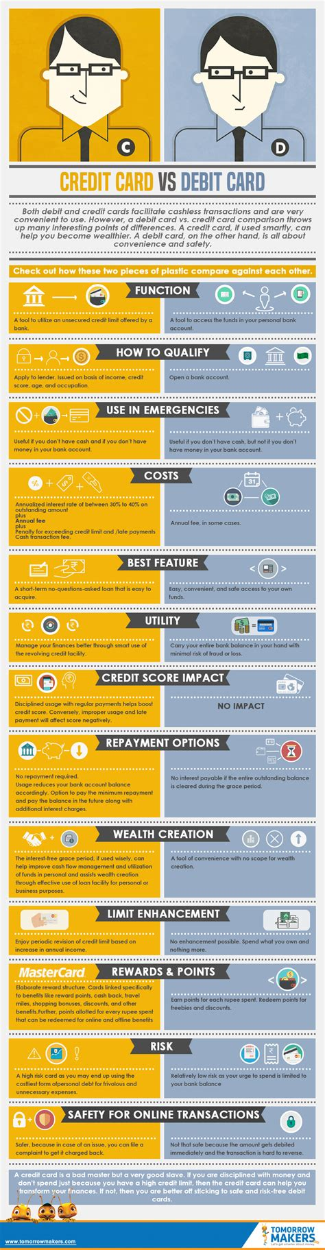 Give Prepaid Credit Card Gift - debit card vs credit card infographic