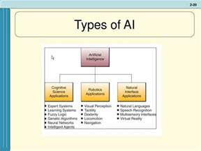 ppt chapter 2 powerpoint presentation id 380382