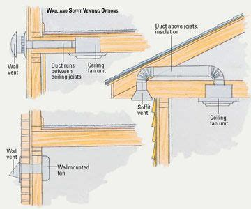 bathroom exhaust fan venting options diy bathroom vent roof wall and soffit venting options