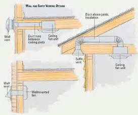 bathroom exhaust fan outside wall diy bathroom vent roof wall and soffit venting options
